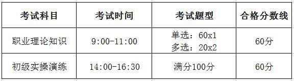 初级薪税师考试.jpg