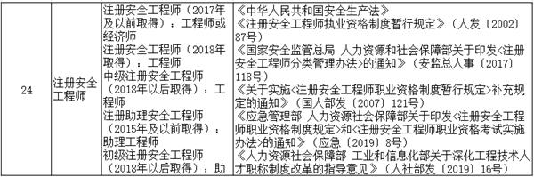 注册安全工程师与职称挂钩详情图.png