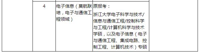 浙江大学航空航天学院2021年考研调剂信息